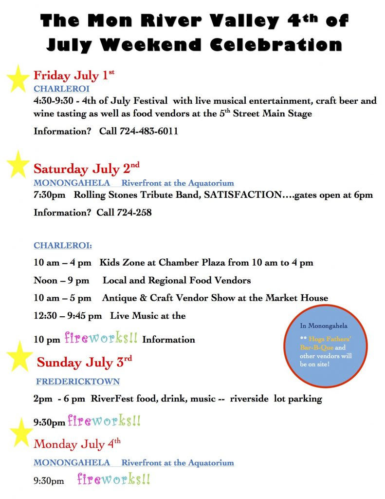 Final 4th of July Events